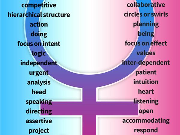 Masculine vs Feminine: The Law of Gender 08/18 by The