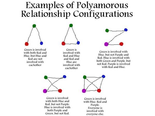 Sex and Sensuality® : Polyamory in dating and relationships