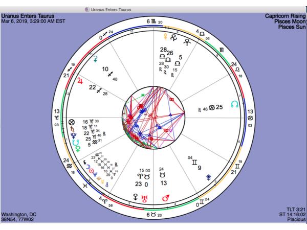 En-Lightening Beauty - Uranus into Taurus 03/05 by Joan