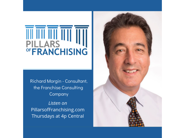 All You Ever Wanted to Know about Franchising but Were Afraid to Ask.
