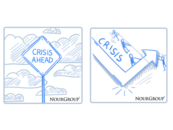 The Future of Work - Curve Benders and the Impact of a Crisis on Business