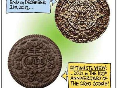 Mayan Calendar Predictions & Discussion 12/19 by Abrith | Current Events