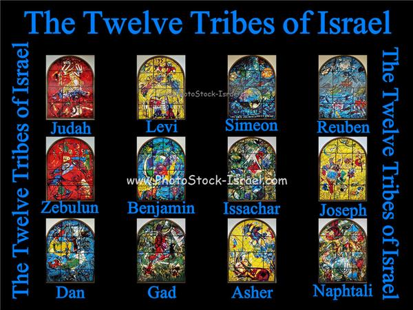 the 1 government of ahmen vs the 12 tribes or israel 07  07