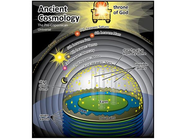 The Flat Earth As Key To Decrypt The Book Of Enoch Ii 09