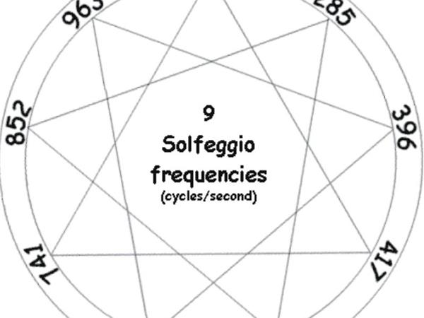 Solfeggio Frequencies Will Change Your Life IF Your