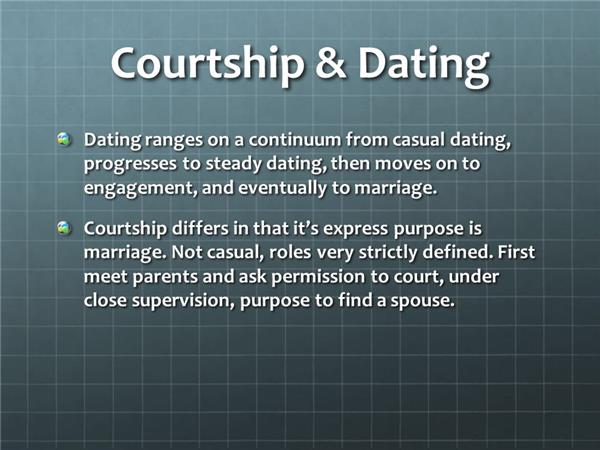 what is courting