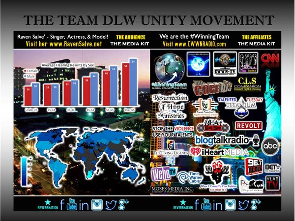 TEAM DLW UNITY MOVEMENT / UNITED WE STAND II 08/13 by Jay