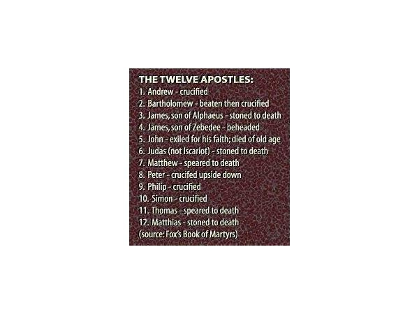 acts of apostles chapter 2