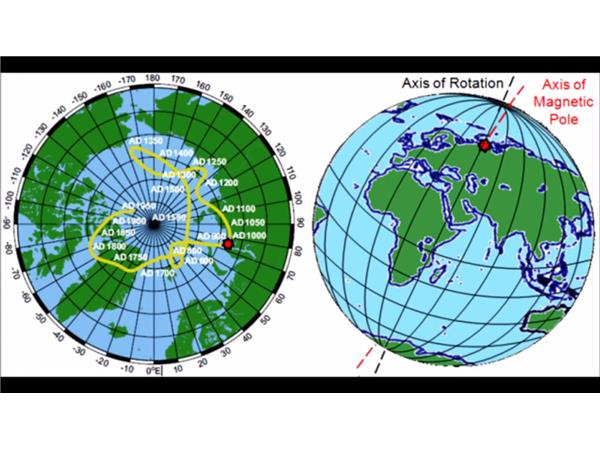Pole Shift Acceleration 08/16 by Aquarius Rizing Ninth Gate