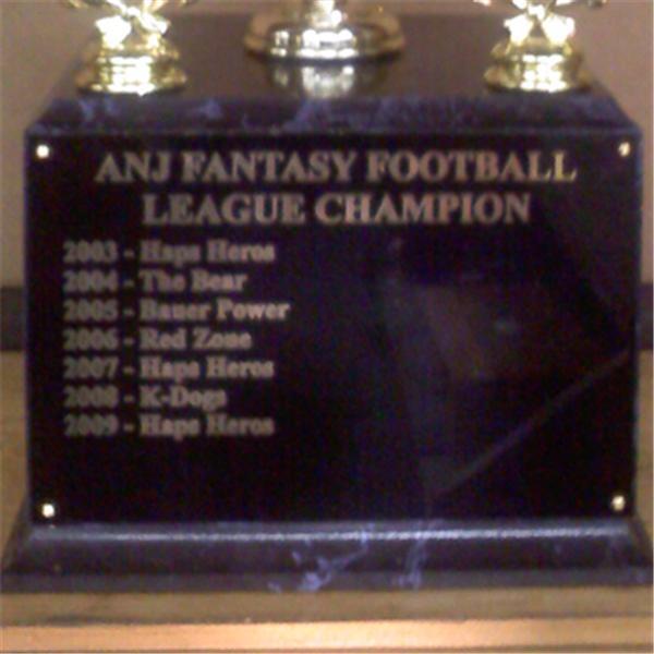 ANJ FANTASY FOOTBALL