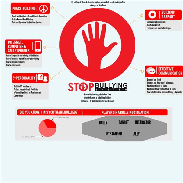 Bully Free Radio