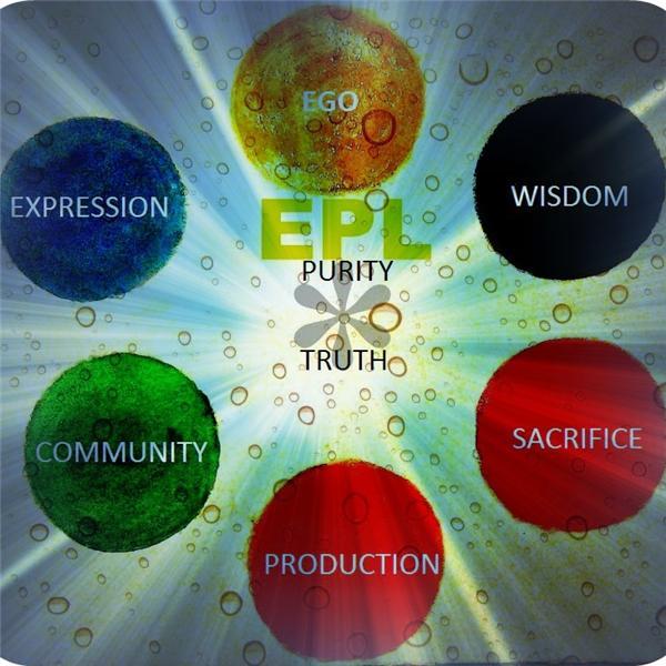 Spiritual Quanta